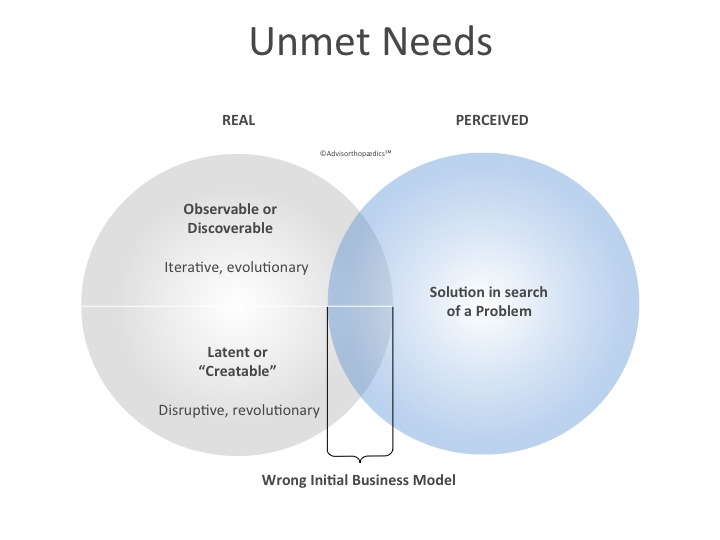 unmet need This is an online resource for healthcare professionals about the unmet need in unresectable locally advanced non-small cell lung cancer.